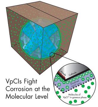 Molecule VpCI