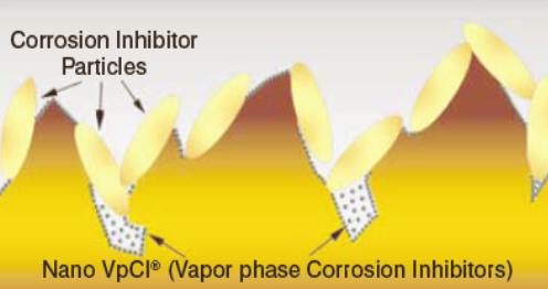 Particule de inhibitori de coroziune Cortec